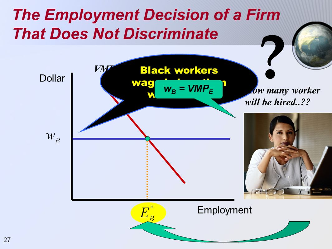 The Employment Decision of a Firm That Does Not Discriminate