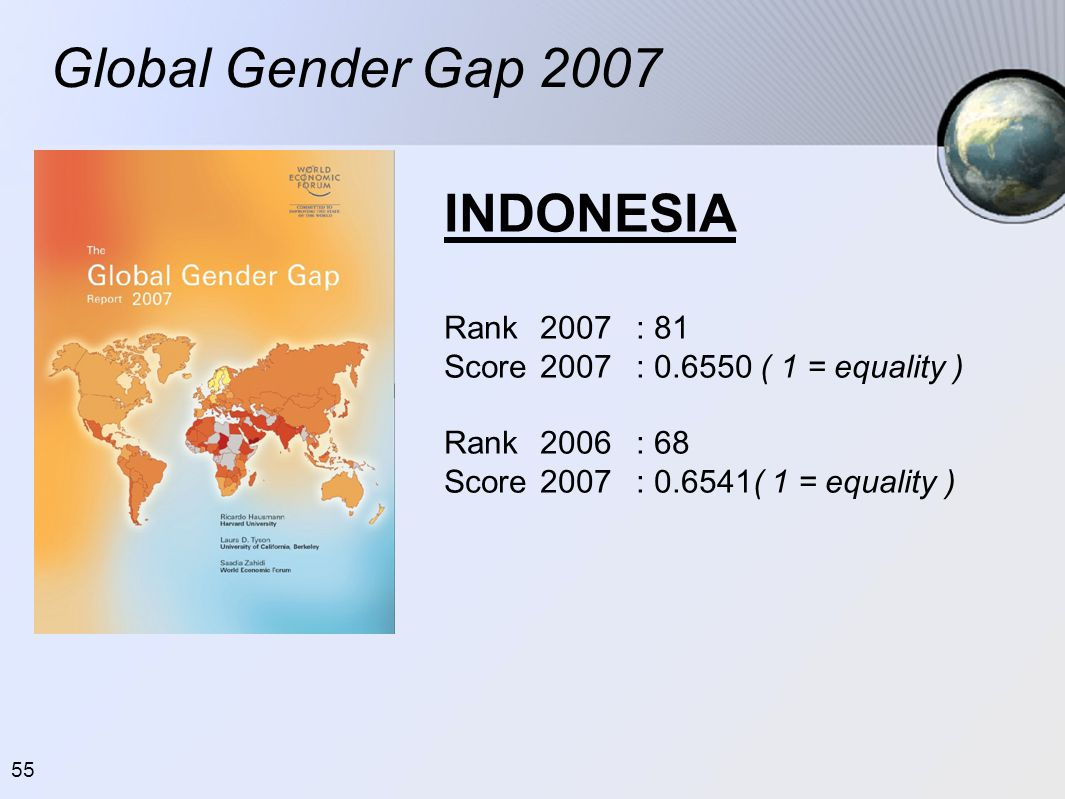Global Gender Gap 2007 INDONESIA Rank 2007 : 81