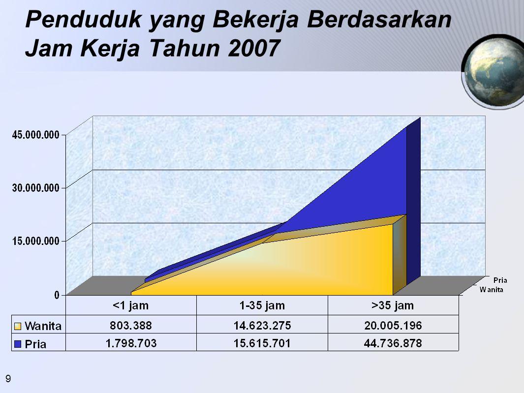 Penduduk yang Bekerja Berdasarkan Jam Kerja Tahun 2007