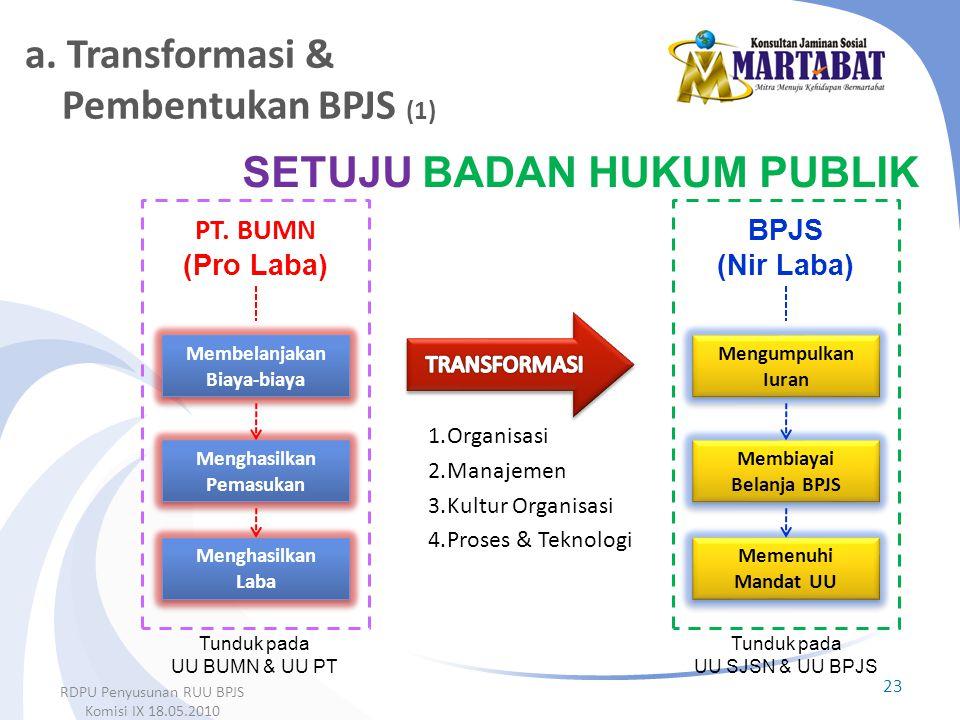a. Transformasi & Pembentukan BPJS (1)