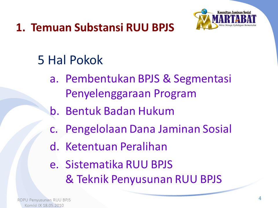 1. Temuan Substansi RUU BPJS
