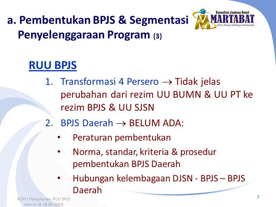 a. Pembentukan BPJS & Segmentasi Penyelenggaraan Program (3)