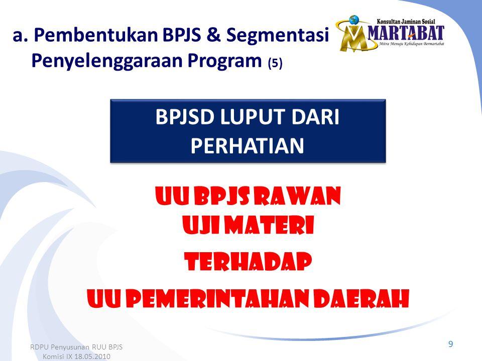 a. Pembentukan BPJS & Segmentasi Penyelenggaraan Program (5)