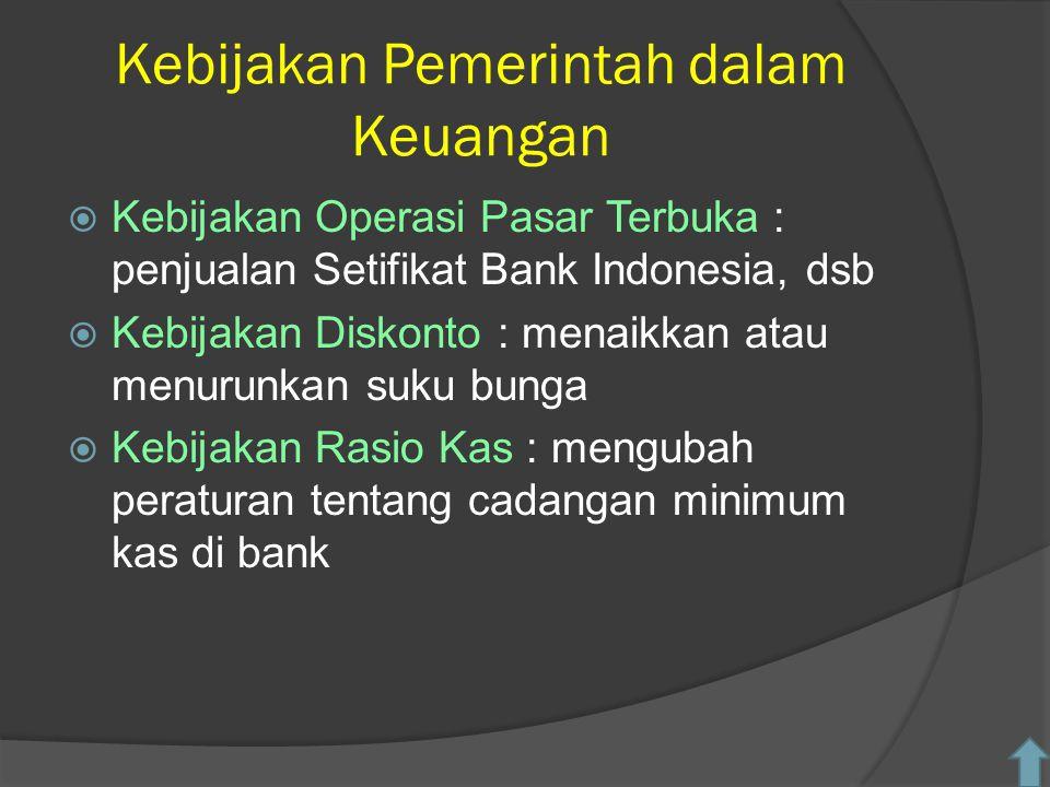 Kebijakan Pemerintah dalam Keuangan