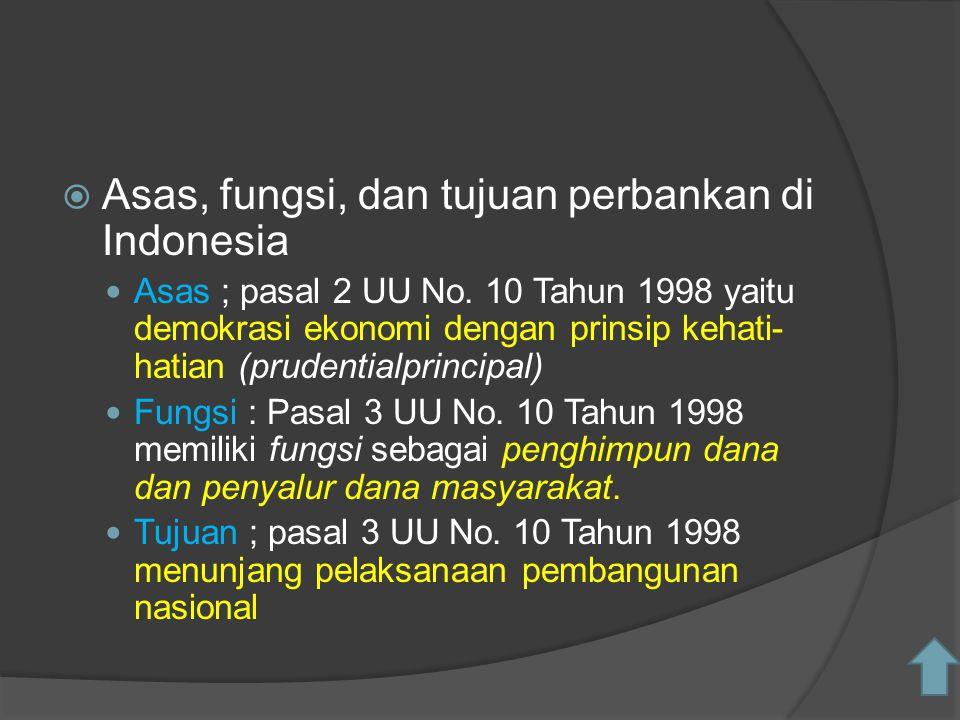 Asas, fungsi, dan tujuan perbankan di Indonesia