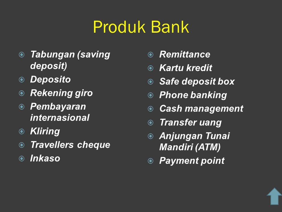 Produk Bank Tabungan (saving deposit) Deposito Rekening giro
