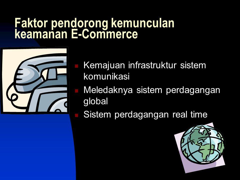 Faktor pendorong kemunculan keamanan E-Commerce