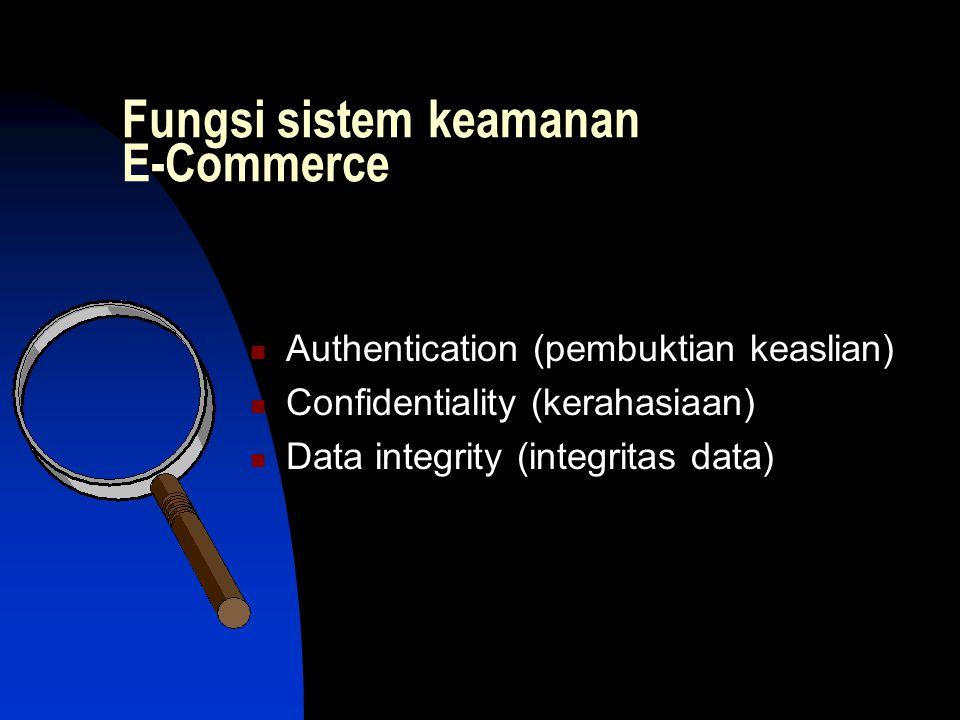 Fungsi sistem keamanan E-Commerce