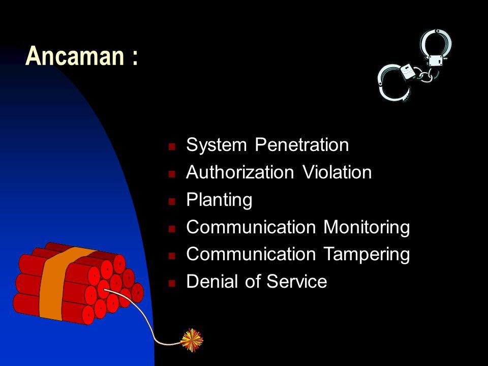 Ancaman : System Penetration Authorization Violation Planting