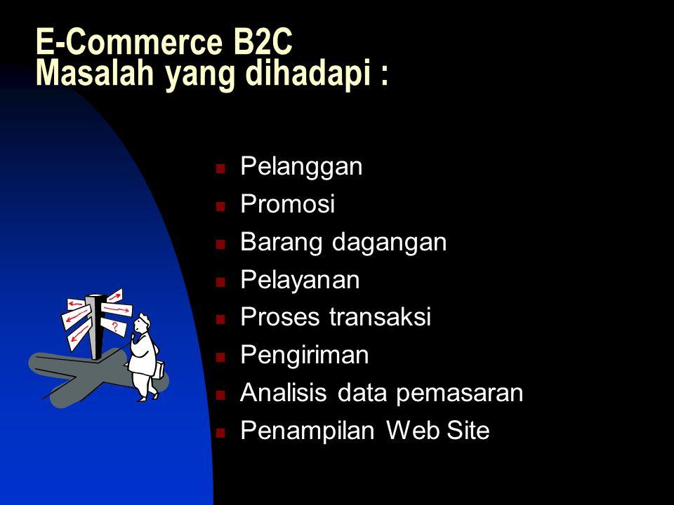 E-Commerce B2C Masalah yang dihadapi :