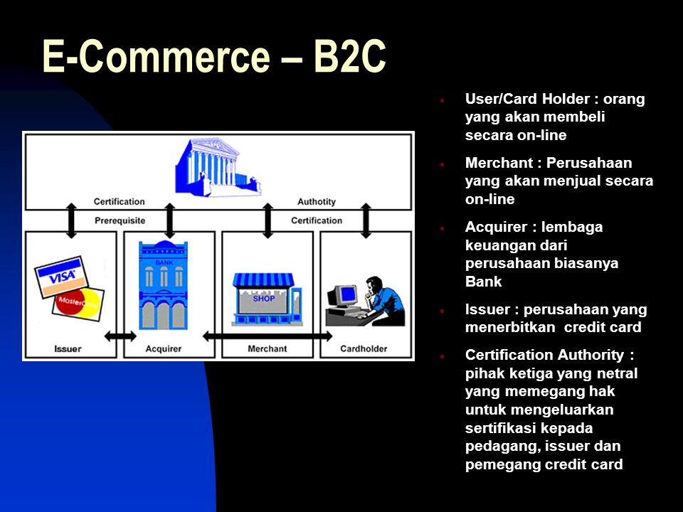 E-Commerce – B2C User/Card Holder : orang yang akan membeli secara on-line. Merchant : Perusahaan yang akan menjual secara on-line.
