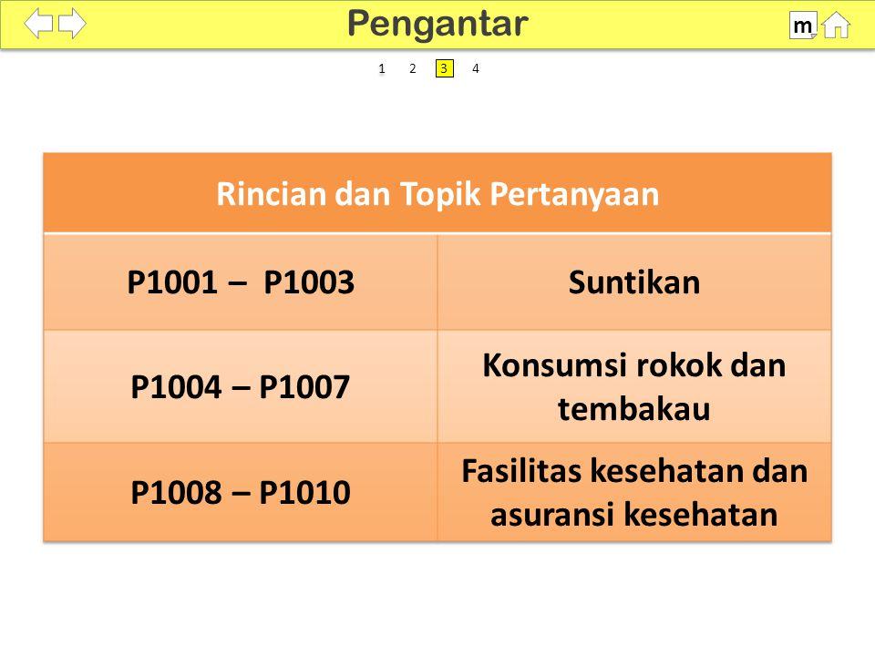 Rincian dan Topik Pertanyaan P1001 – P1003 Suntikan P1004 – P1007