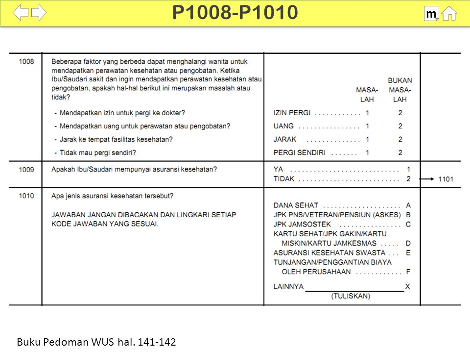 P1008-P1010 m 100% Buku Pedoman WUS hal. 141-142
