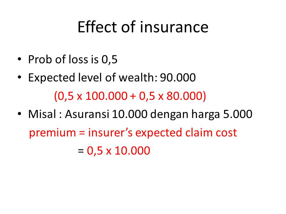 Effect of insurance Prob of loss is 0,5