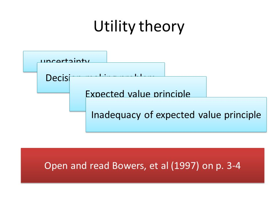 Utility theory uncertainty Decision making problem