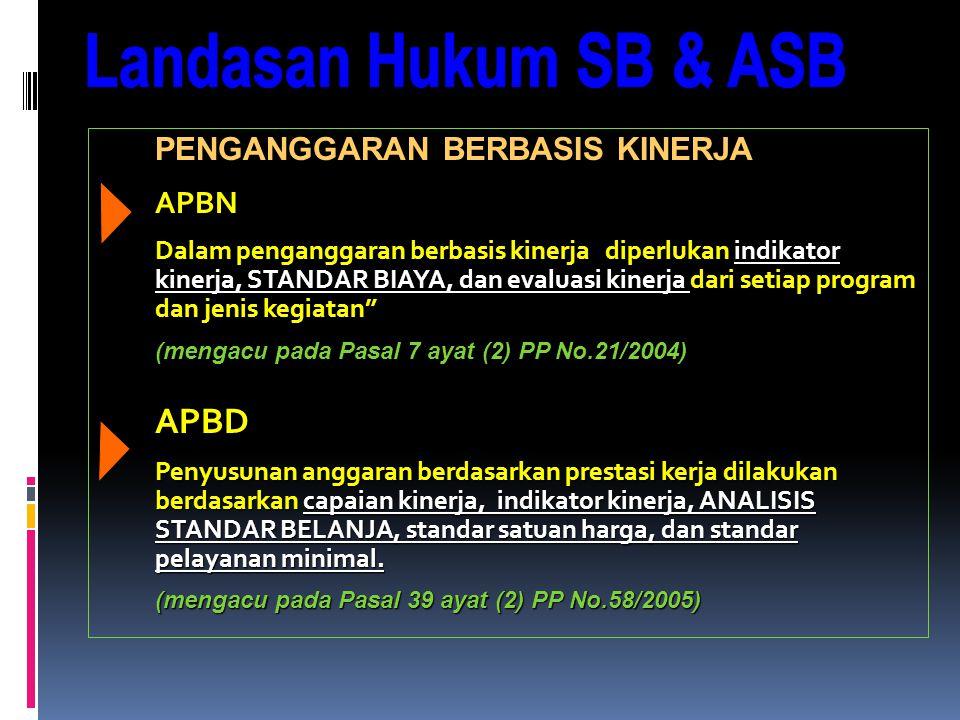 Landasan Hukum SB & ASB APBD PENGANGGARAN BERBASIS KINERJA APBN