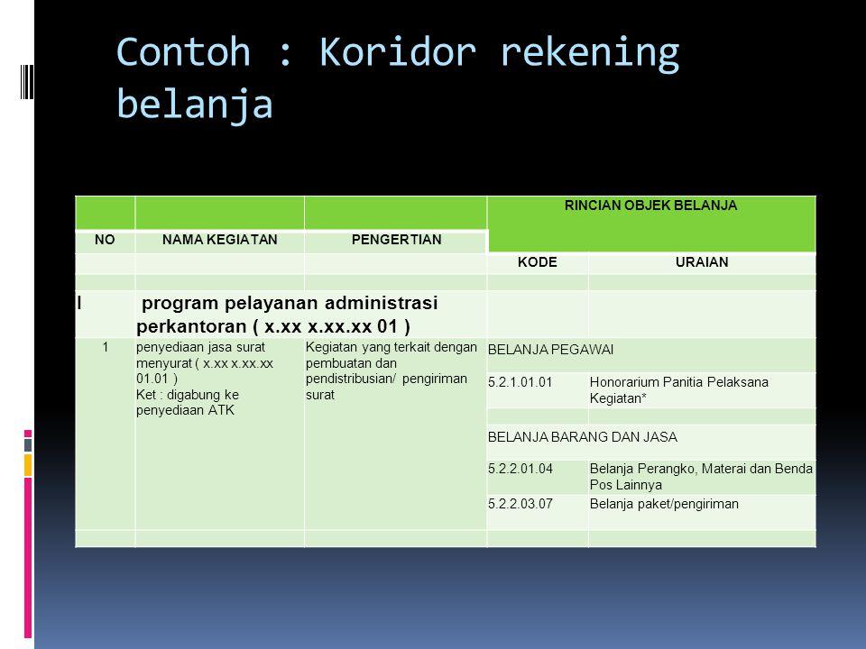 Contoh : Koridor rekening belanja