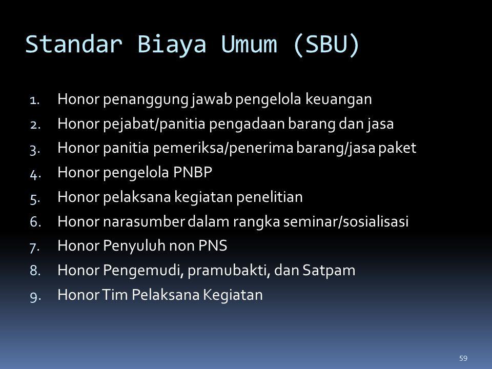 Standar Biaya Umum (SBU)