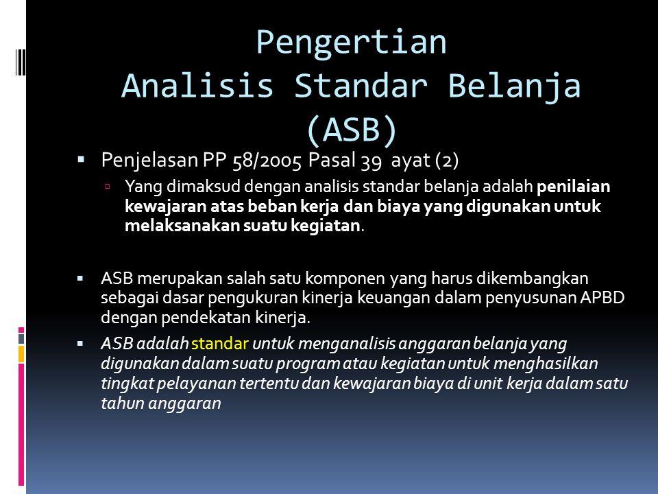 Pengertian Analisis Standar Belanja (ASB)