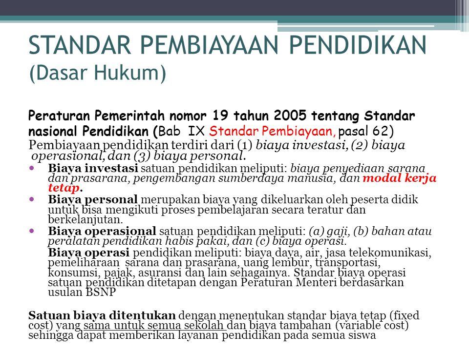 STANDAR PEMBIAYAAN PENDIDIKAN (Dasar Hukum)