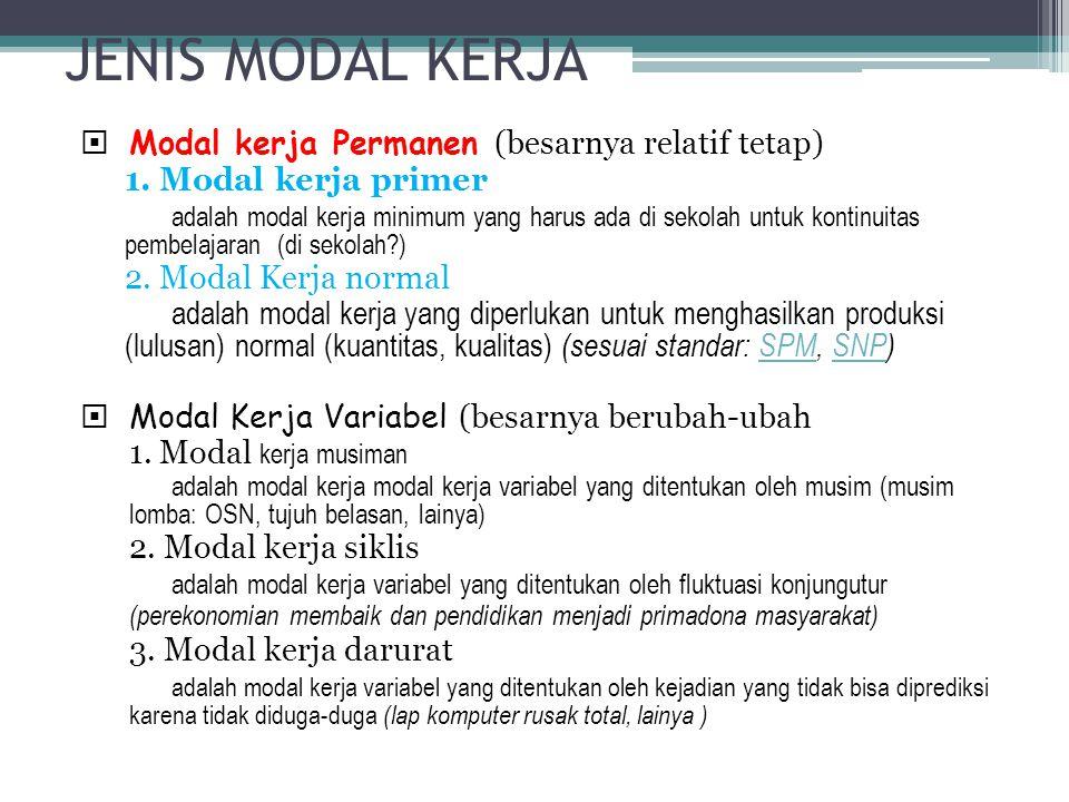 JENIS MODAL KERJA Modal kerja Permanen (besarnya relatif tetap)