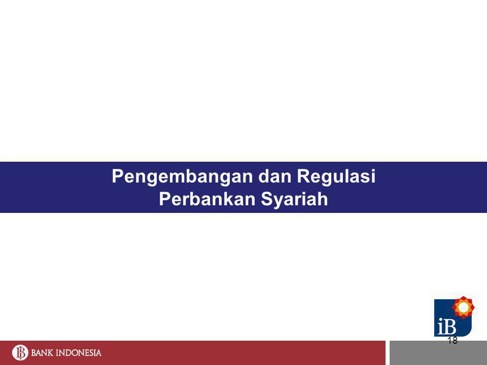 Pengembangan dan Regulasi