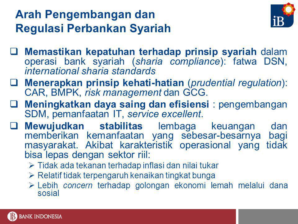 Arah Pengembangan dan Regulasi Perbankan Syariah