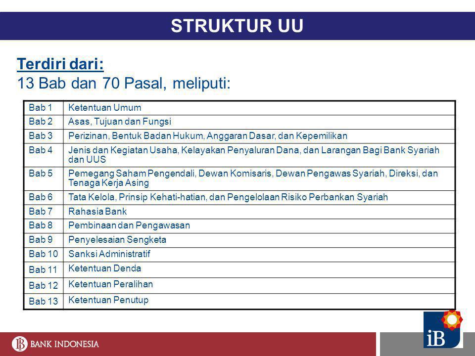 STRUKTUR UU Terdiri dari: 13 Bab dan 70 Pasal, meliputi: Bab 1