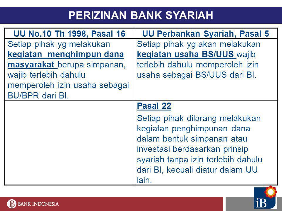 PERIZINAN BANK SYARIAH UU Perbankan Syariah, Pasal 5