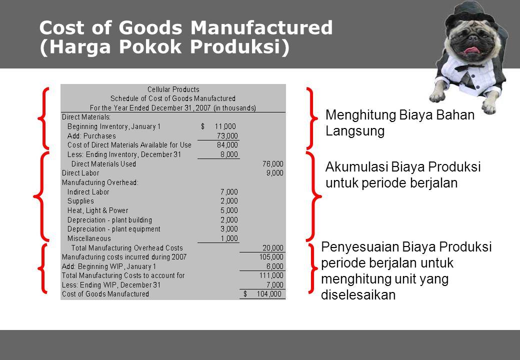 Cost of Goods Manufactured (Harga Pokok Produksi)