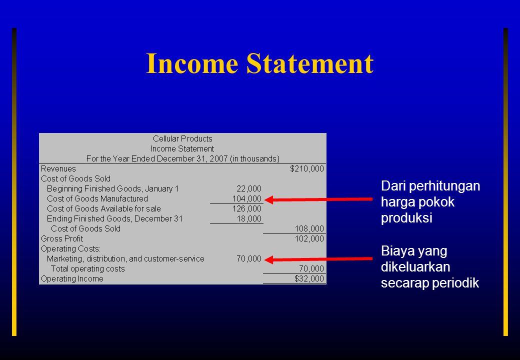 Income Statement Dari perhitungan harga pokok produksi