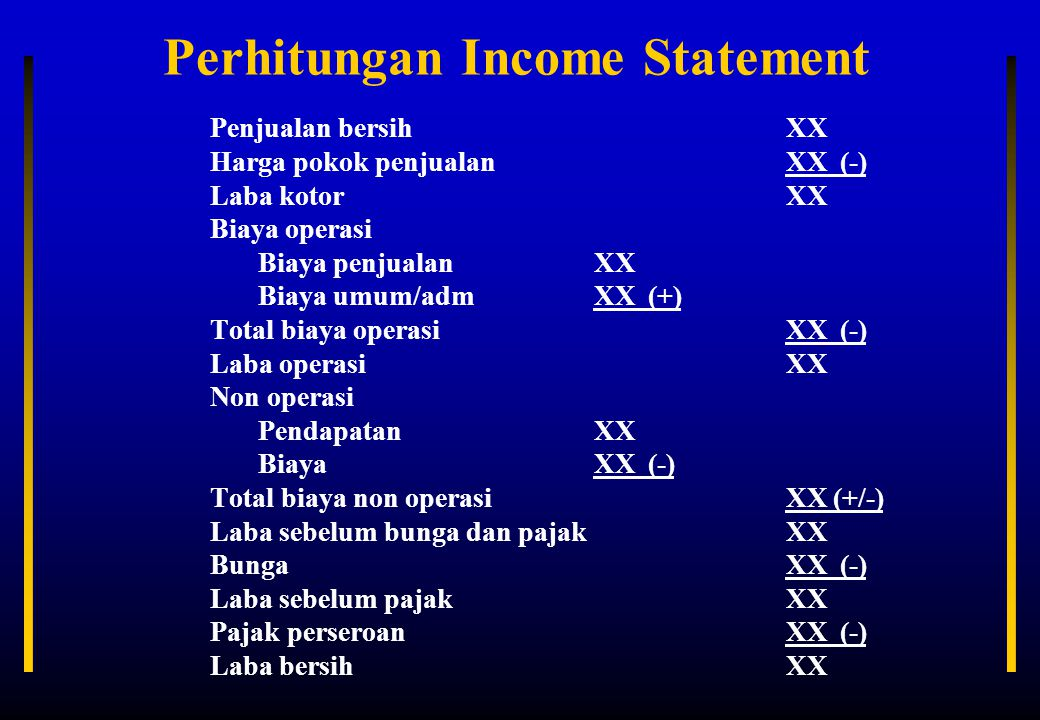 Perhitungan Income Statement