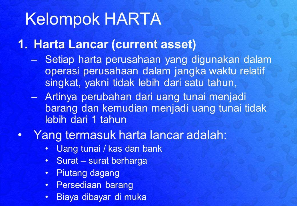 Kelompok HARTA Harta Lancar (current asset)
