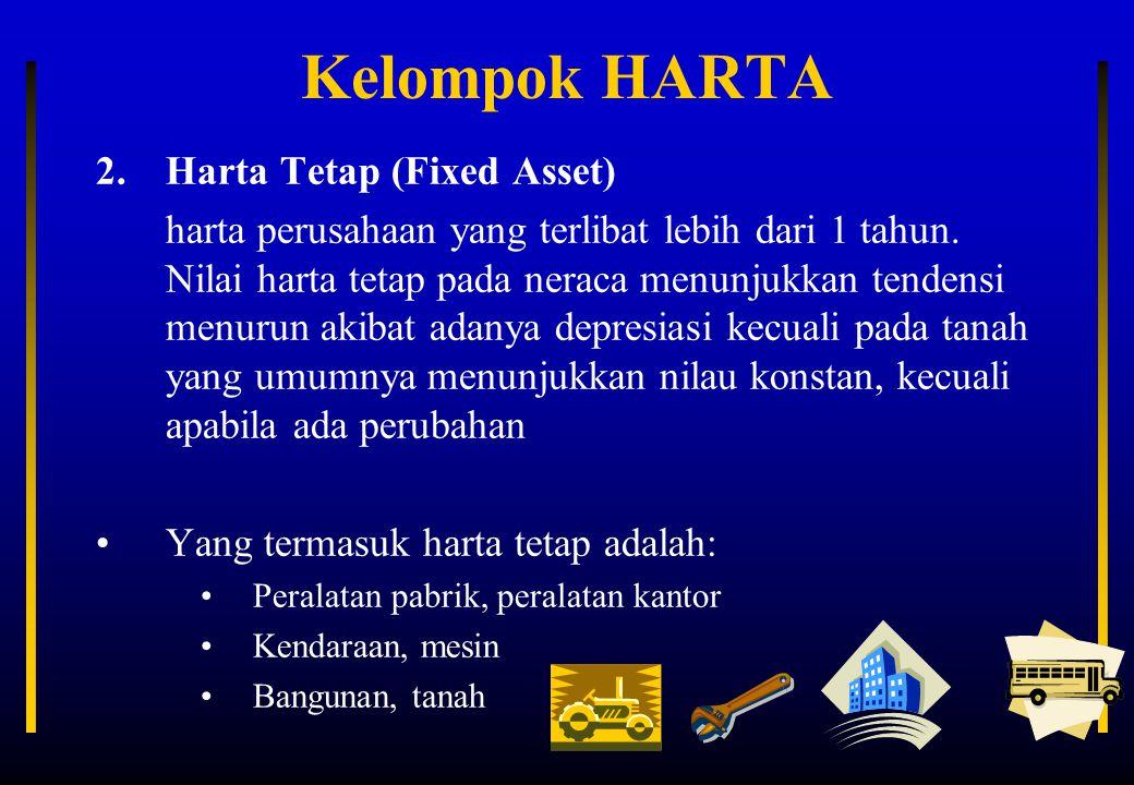 Kelompok HARTA Harta Tetap (Fixed Asset)