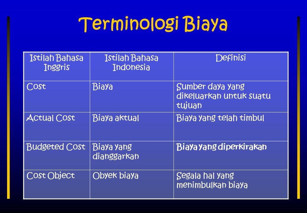 Terminologi Biaya Istilah Bahasa Inggris Istilah Bahasa Indonesia