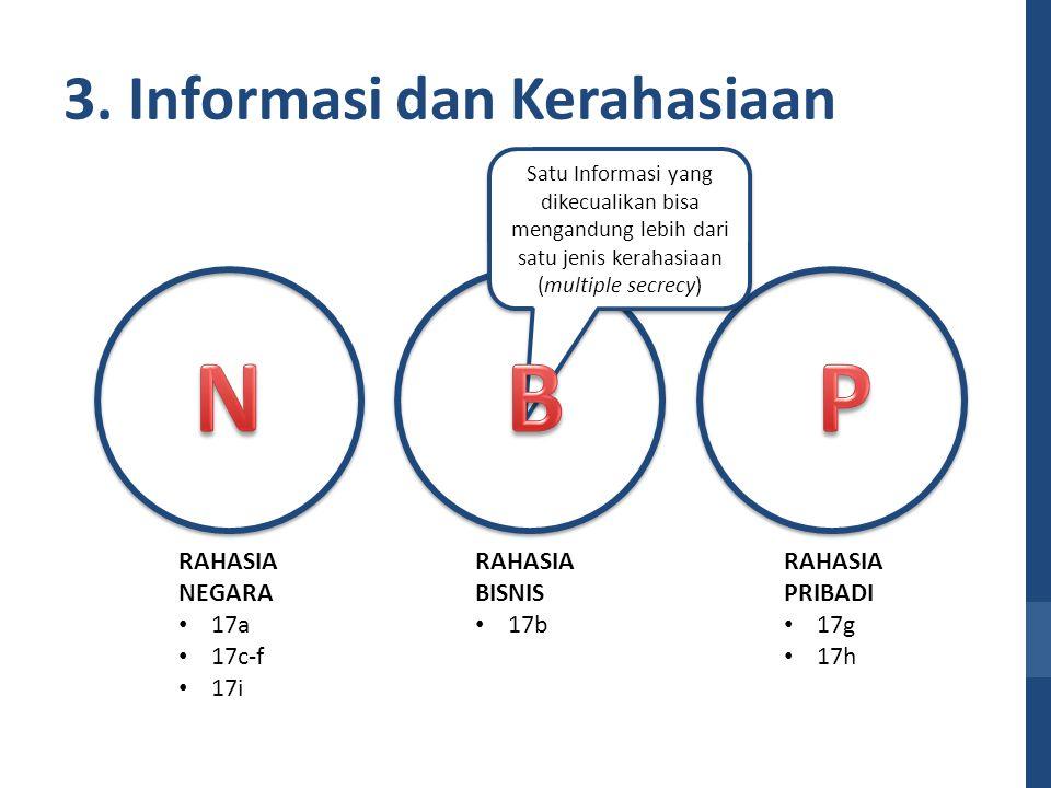 3. Informasi dan Kerahasiaan