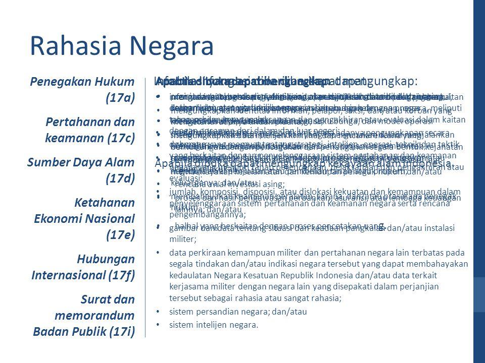 Rahasia Negara Penegakan Hukum (17a) Pertahanan dan keamanan (17c)