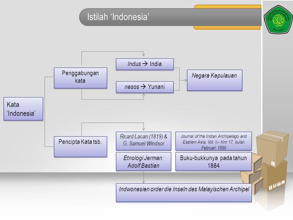 Istilah 'Indonesia' Kata 'Indonesia' Indus  India Penggabungan kata