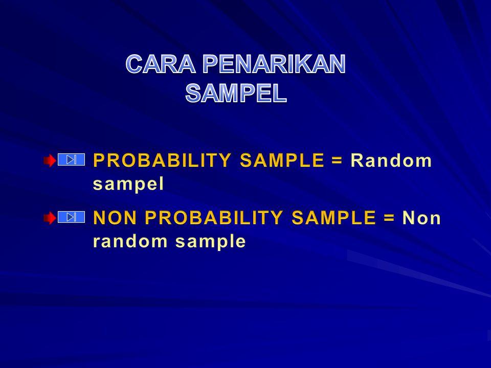 CARA PENARIKAN SAMPEL PROBABILITY SAMPLE = Random sampel