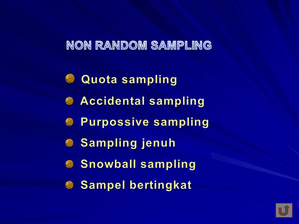 Quota sampling NON RANDOM SAMPLING Accidental sampling