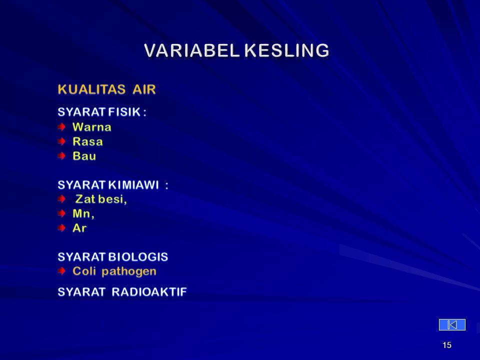VARIABEL KESLING KUALITAS AIR SYARAT FISIK : Warna Rasa Bau