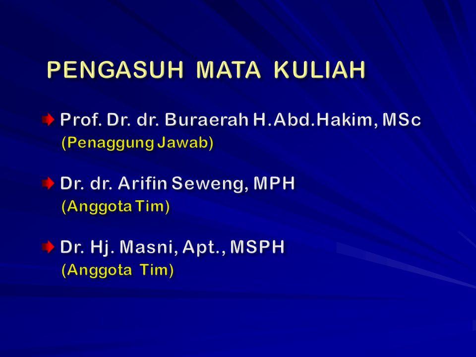 PENGASUH MATA KULIAH Prof. Dr. dr. Buraerah H.Abd.Hakim, MSc