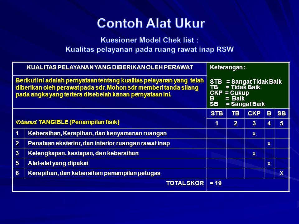 Contoh Alat Ukur Kuesioner Model Chek list :
