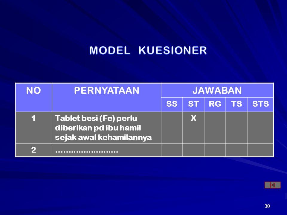 MODEL KUESIONER NO PERNYATAAN JAWABAN SS ST RG TS STS 1