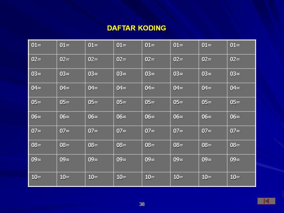 DAFTAR KODING 01= 02= 03= 04= 05= 06= 07= 08= 09= 10=