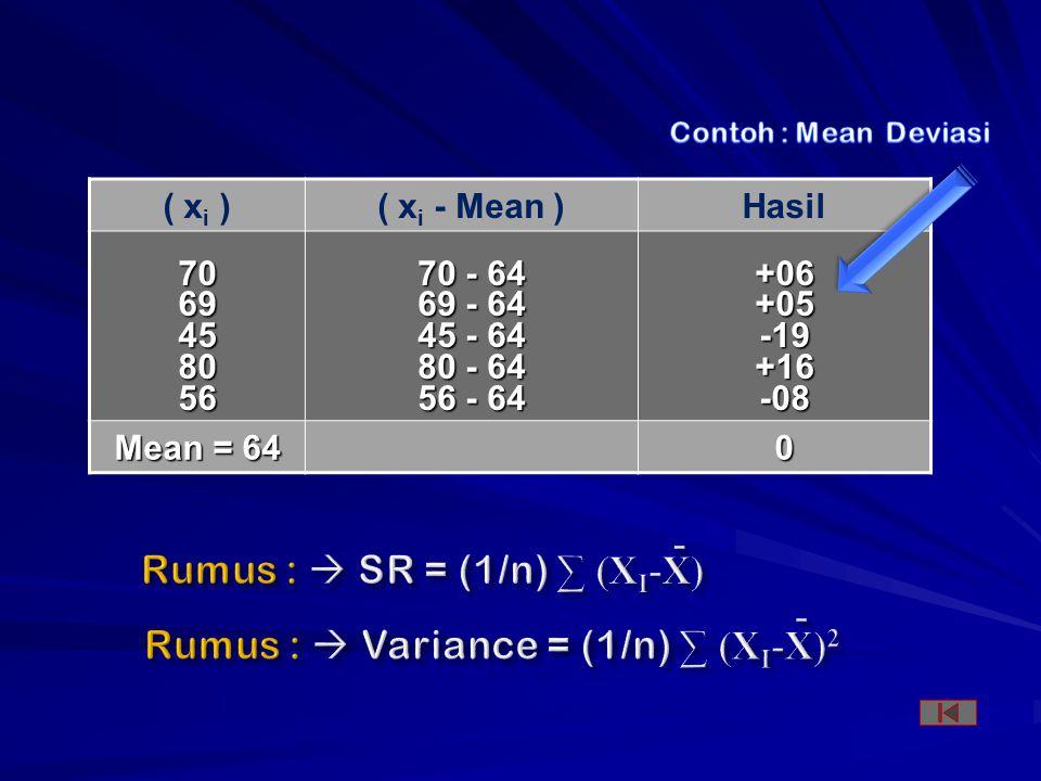 Rumus :  Variance = (1/n) ∑ (XI-X)2
