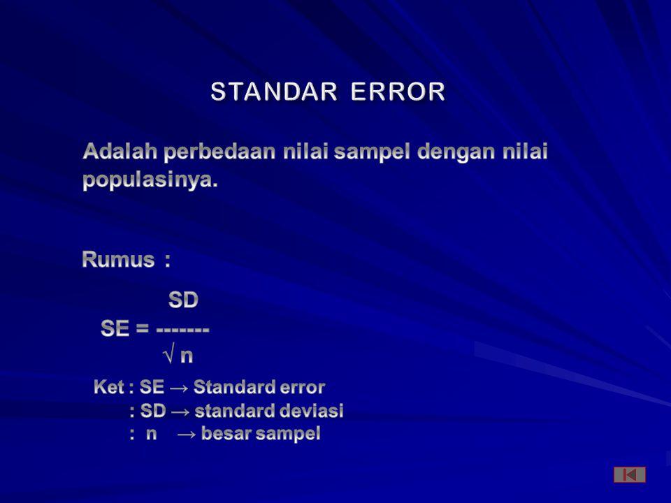 Ket : SE → Standard error