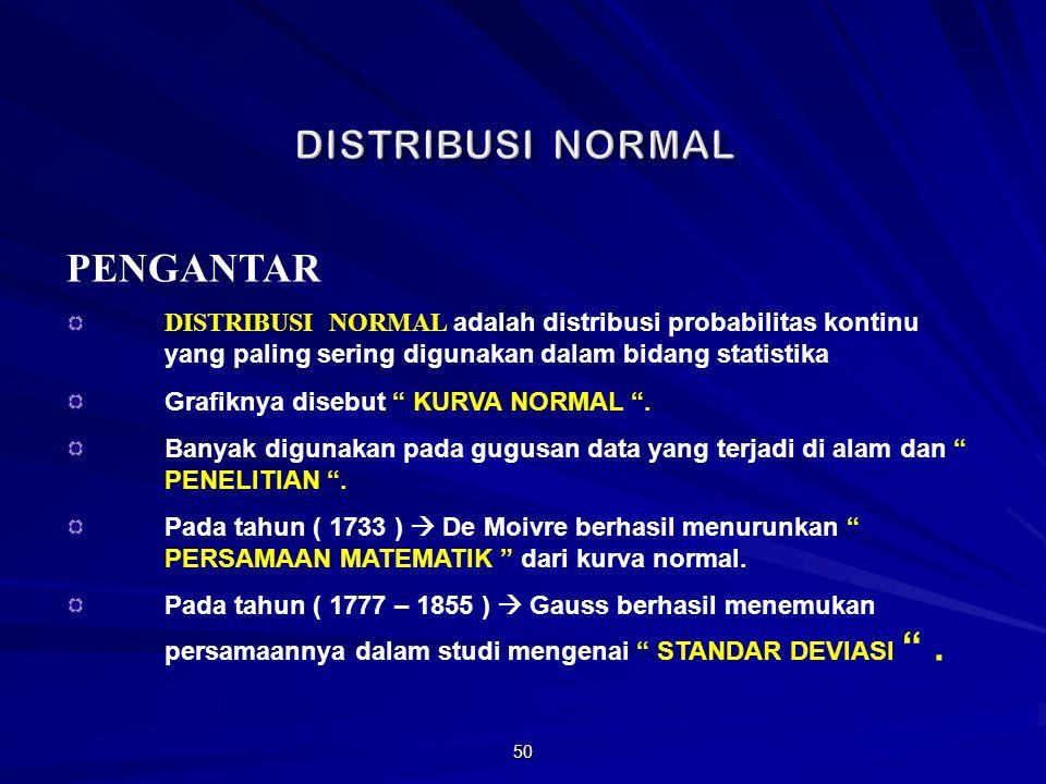 DISTRIBUSI NORMAL PENGANTAR