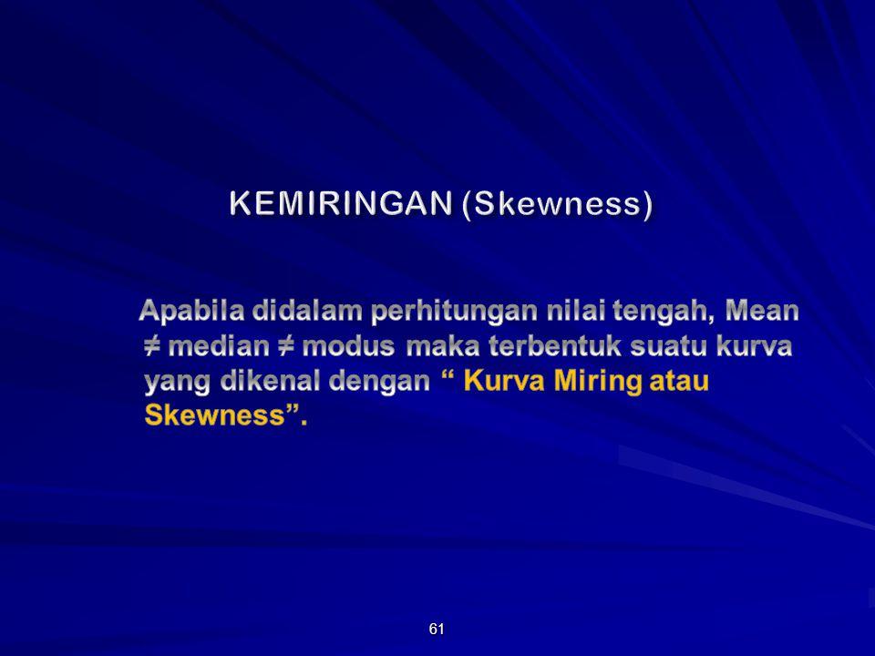 KEMIRINGAN (Skewness)