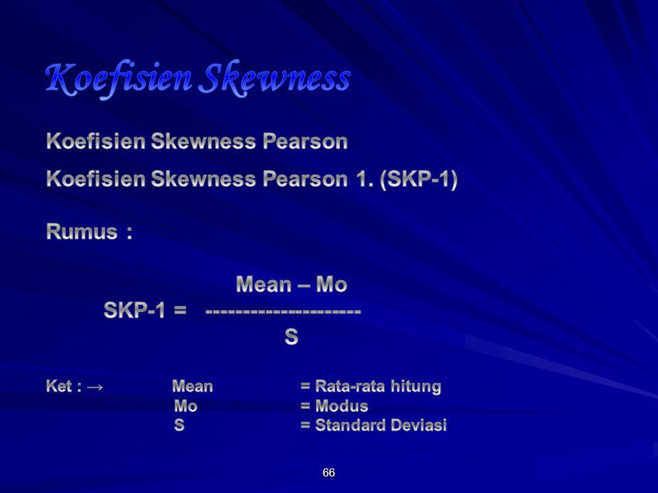 Koefisien Skewness Koefisien Skewness Pearson